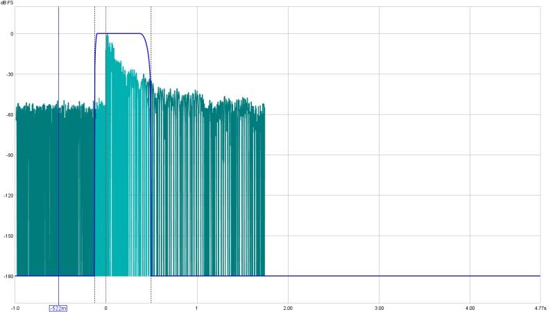 Please critique my graph-me-mo-impulse.jpg