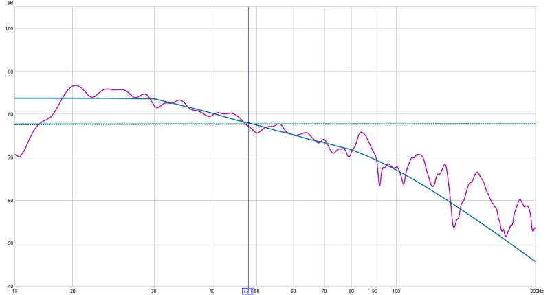 Please critique my graph-me-mode-subs.jpg