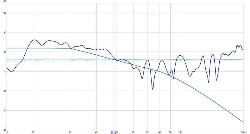 Please critique my graph-me-mode-subs-mains-back.jpg