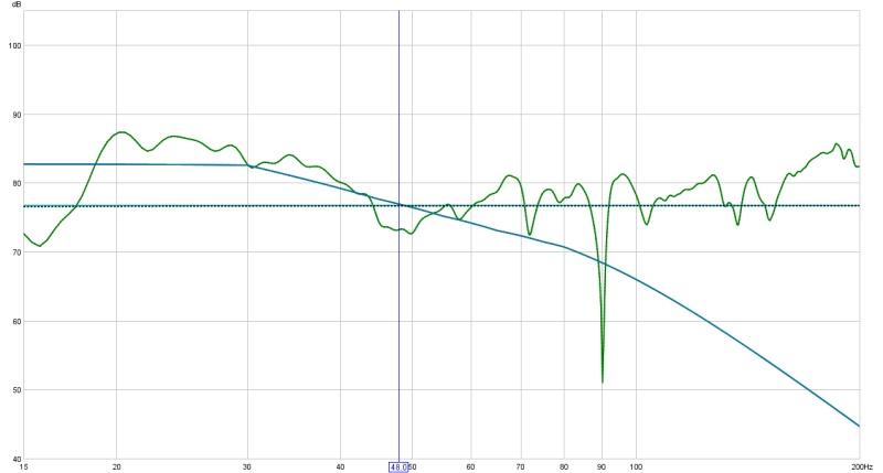 Please critique my graph-me-mode-subs-mains-forward.jpg