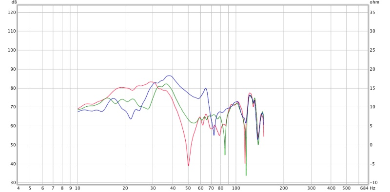 which is the best starting graph?-meas1.jpg