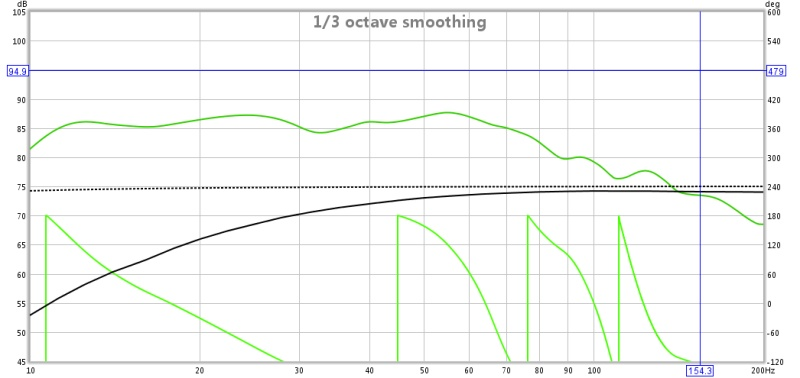 Somethings wierd-measure-smoothing.jpg
