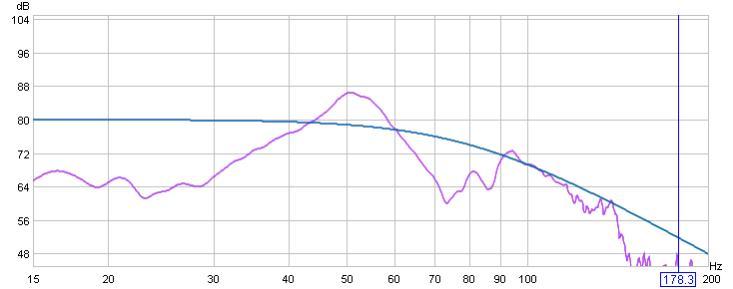 First Graphs...-measure1.jpg