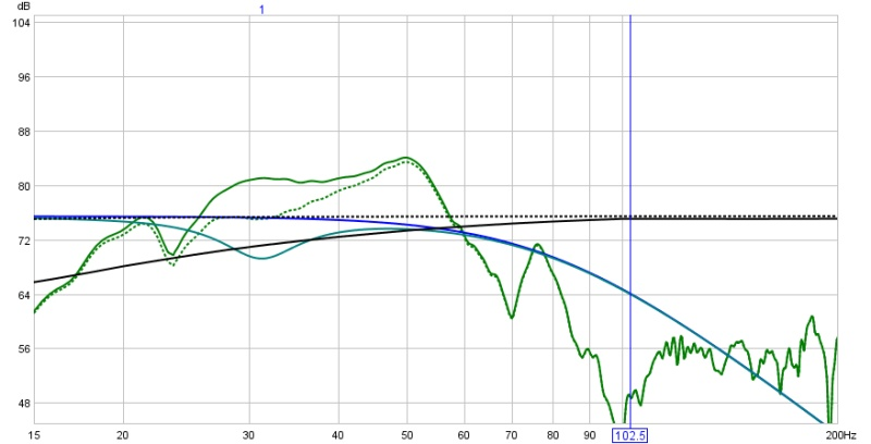 N00b out of contol w/graph-measure4_101209.jpg