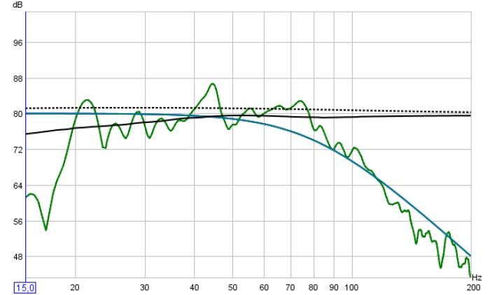 Need help with REW - can't get reasonable measurements-measure9.jpg