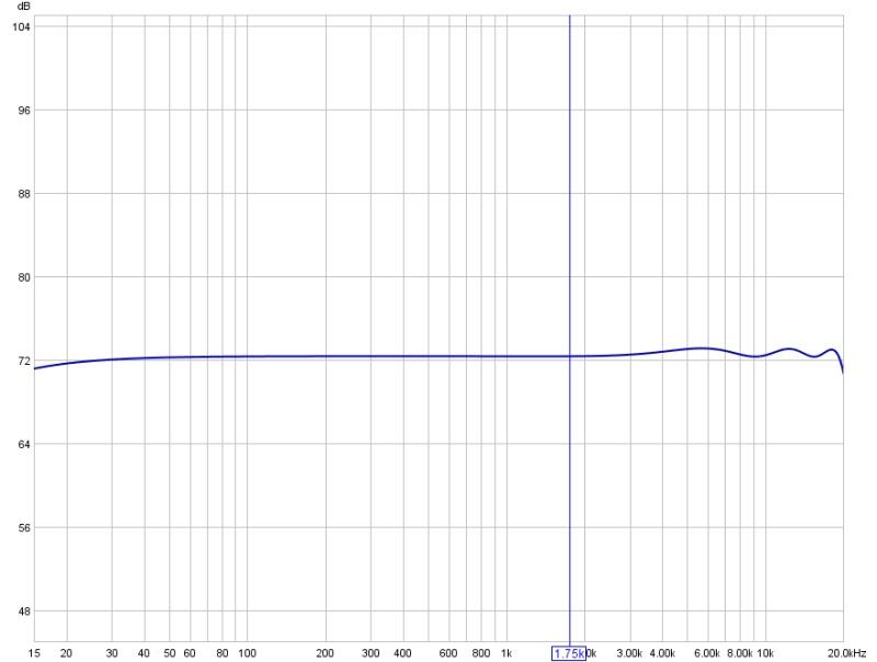 REW Noob-measured-sound-card.jpg