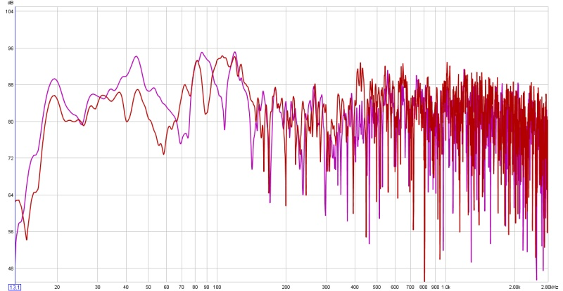 My first calibration session with REW-measured_both.jpg