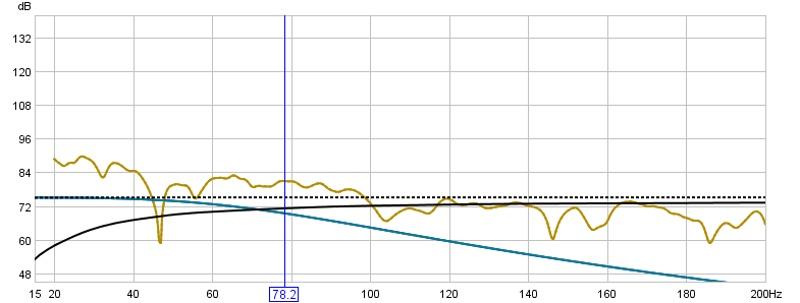 Soundblaster X-Fi-measurement-4-30-2010.jpg