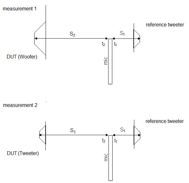 2 channel input?-measurement.png