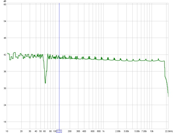 First equalization and having trouble.. anyone help please-measurement-sweep.jpg
