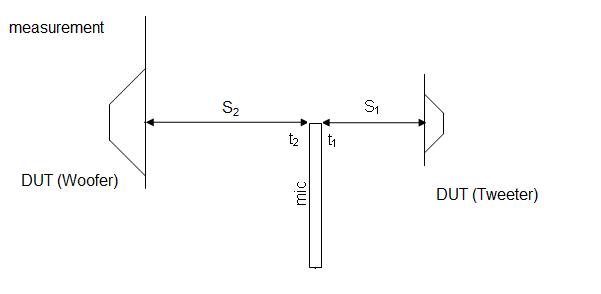 2 channel input?-measurement_1step.png