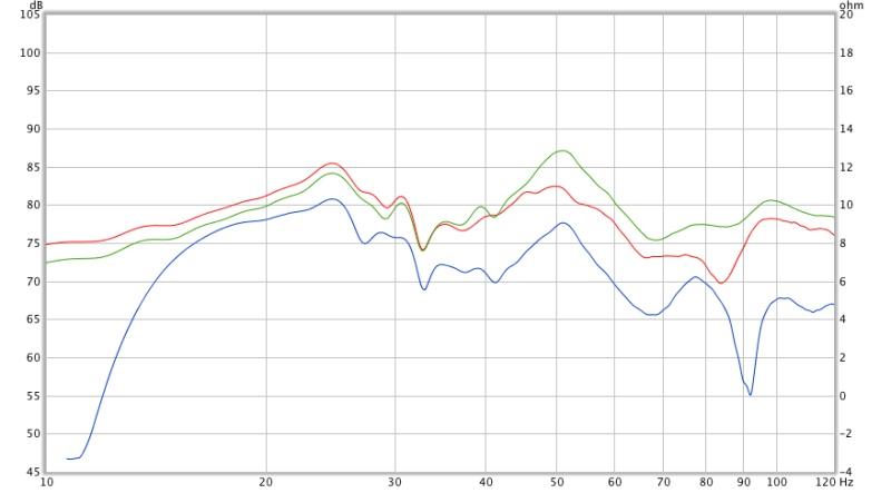 Stubby Sonotube Sub Design Help-measurements.jpg