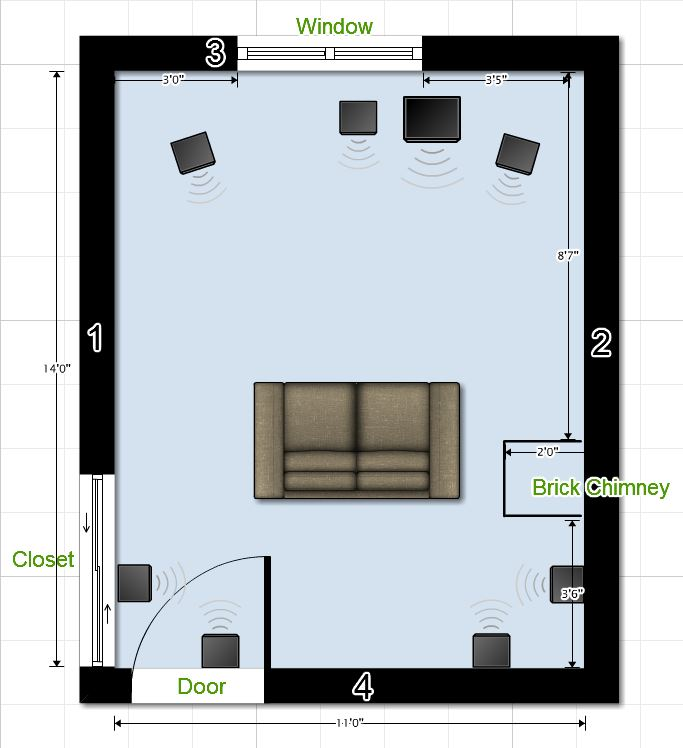 Looking for advice on setup with difficult room (floorplan included)-media-room.jpg