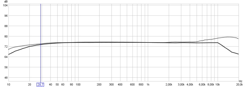Radio Shack SPL Meter Correction Values (All new *.cal files are published!)...-meetmic.jpg
