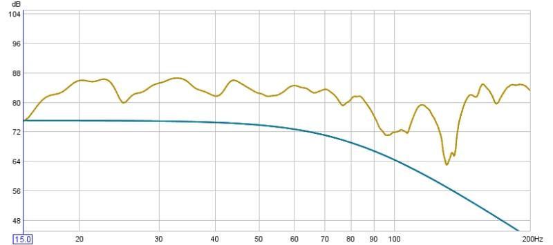 My New SonoSub Graphs ...-mem1-final-setup-rear-seat-.jpg