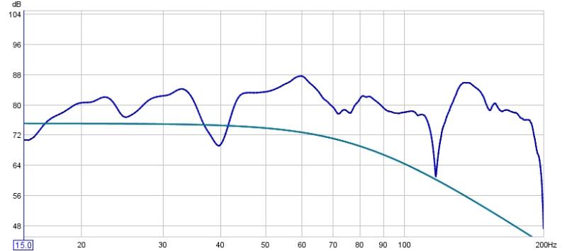 My New SonoSub Graphs ...-mem2-final-setup-front-seat-.jpg