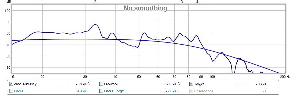 First steps with REW and subwoofer measurement-messung.jpg