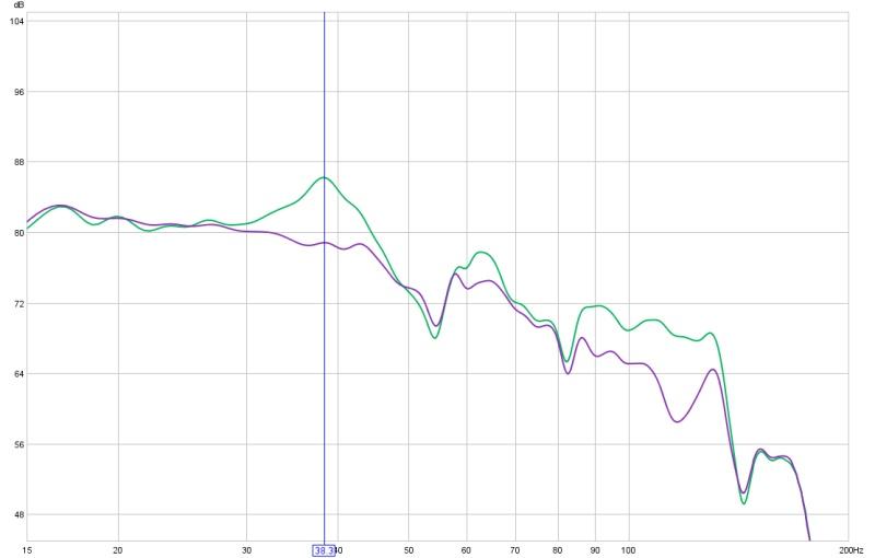 What Am I Missing - Help With Sub Graph-mfw-no-eq.jpg