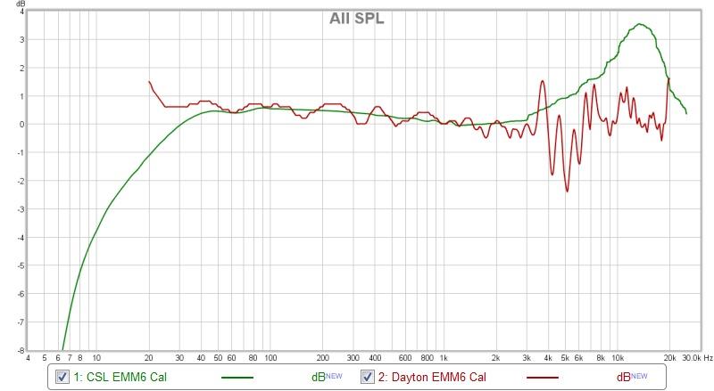 EMM-6 need calibration?-mic-cal-files.jpg