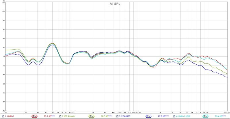 MiniDSP UMIK-1 Microphone-mic_comparisons.jpg