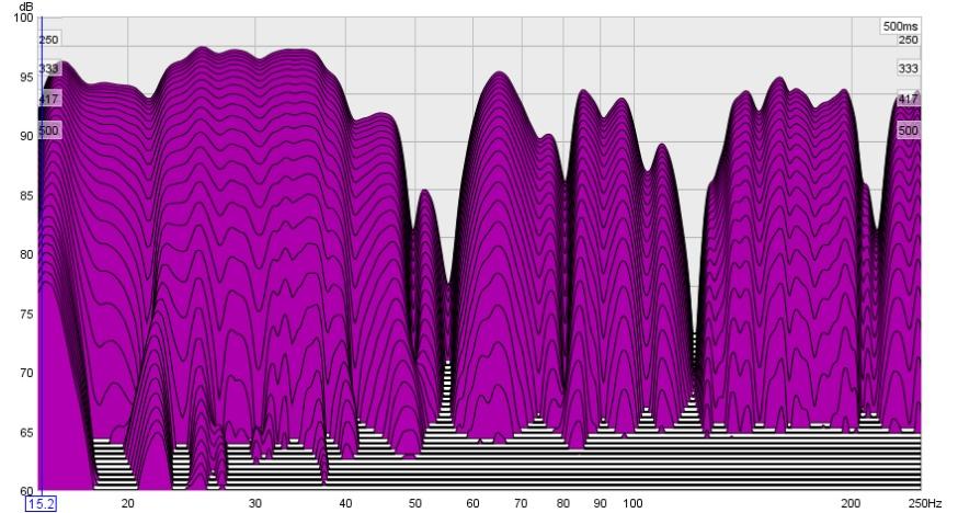 Measuring bass trap effectiveness-micatlistening_subonleftwall_rightandleftrearcornersplusfrontfloorchunked.jpg