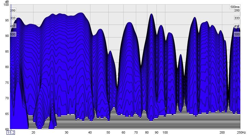 Measuring bass trap effectiveness-micatlistening_subonleftwall_untreated.jpg
