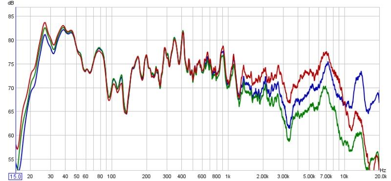 Behringer ECM8000 / SMS-1 mic-microphone-comparison.jpg