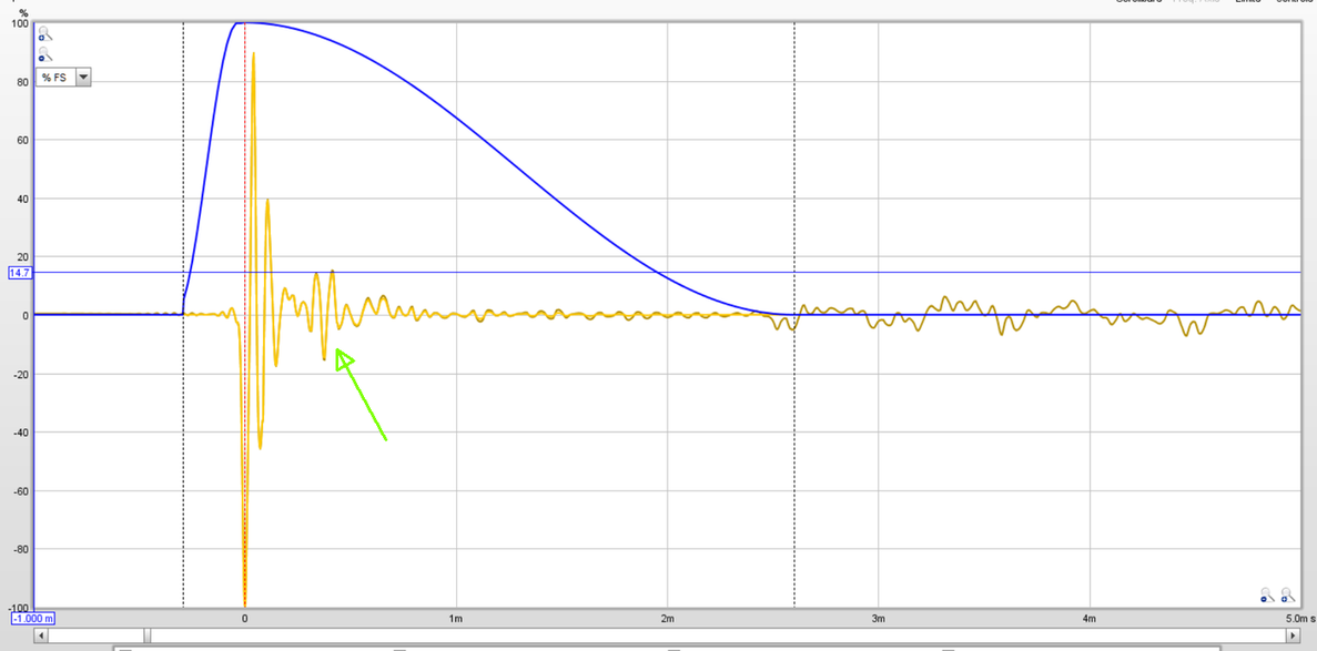 3 way speaker measurements inside, outside & group delay: am I right?-mid_ir.png