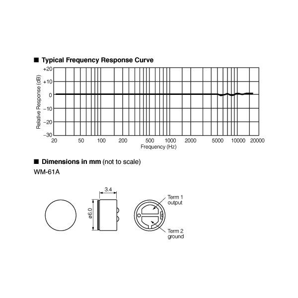 Phantom +48v on loopback connection-mikrofonikapsel-panasonic-wm-61a.jpg
