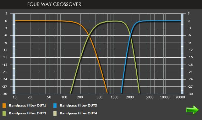 New 3-way build (AE woofers, B&C mid/tweet)-minidsp.png