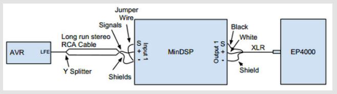 MiniDSP HOWTO-minidsp.png