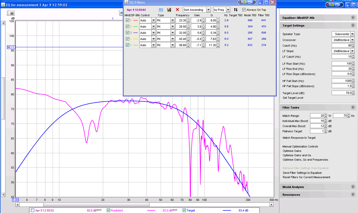 First Sub Measurement. Advice Appreciated.-minidsp96k-filters_b_.png
