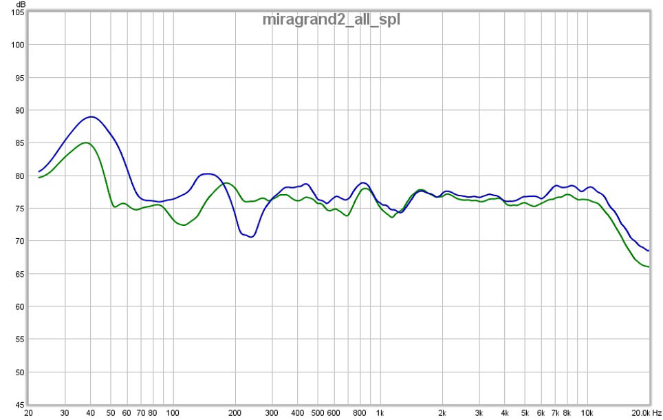 Comments on my results please! Mr. Bryan-miragrand2_all_spl.jpg