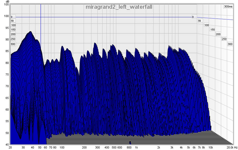 Comments on my results please! Mr. Bryan-miragrand2_left_waterfall.jpg