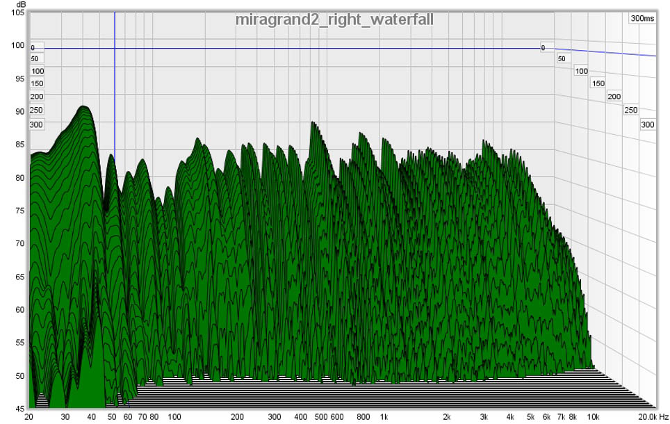 Comments on my results please! Mr. Bryan-miragrand2_right_waterfall.jpg
