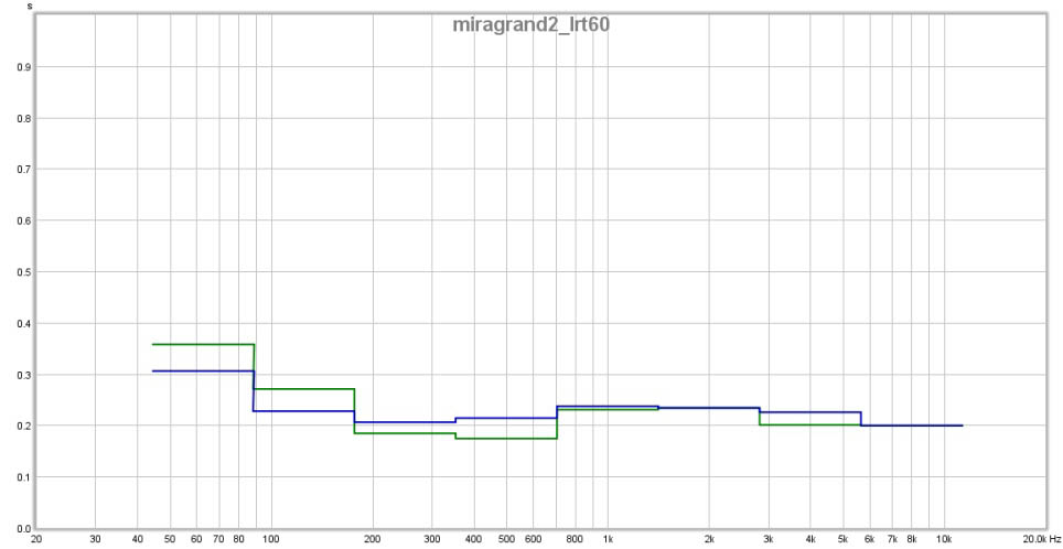 Comments on my results please! Mr. Bryan-miragrand2_rt60.jpg