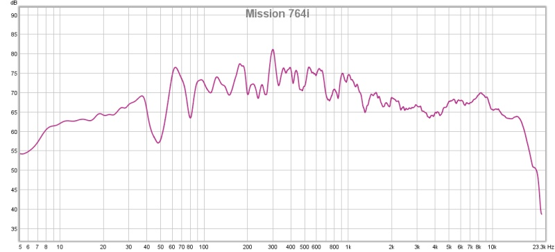 why is my bass so high?-mission-764i.jpg