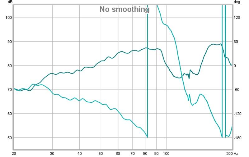 Help needed interpreting my graphs-mix-position-both.jpg
