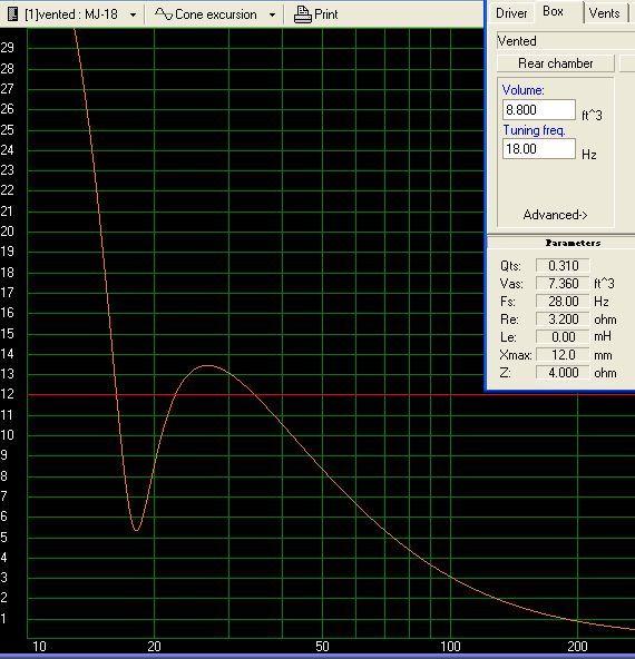 Mach5Audio MJ-18 LLT-mj-18-xmax.jpg