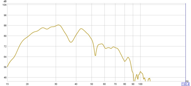 My first graph....-mkii_only.jpg