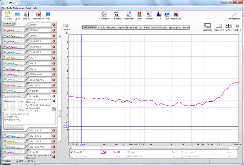 Calibration of Beyerdyamic MM1-mm-1-vs-emm-6.png