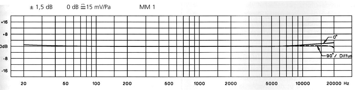 Hi-mm1-2.jpg