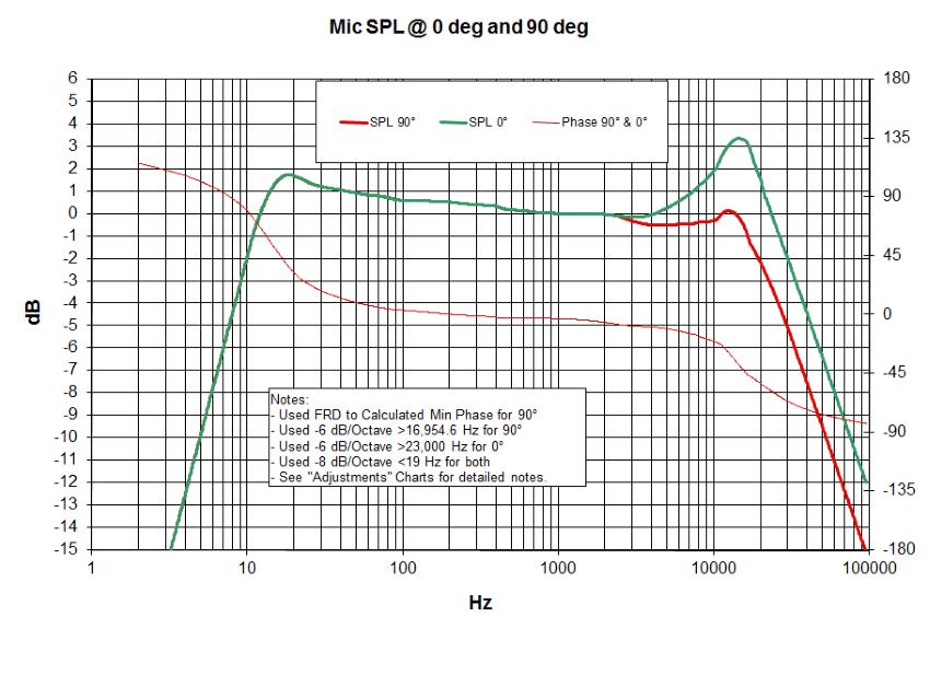 Hi-mm1-cal-chart.png
