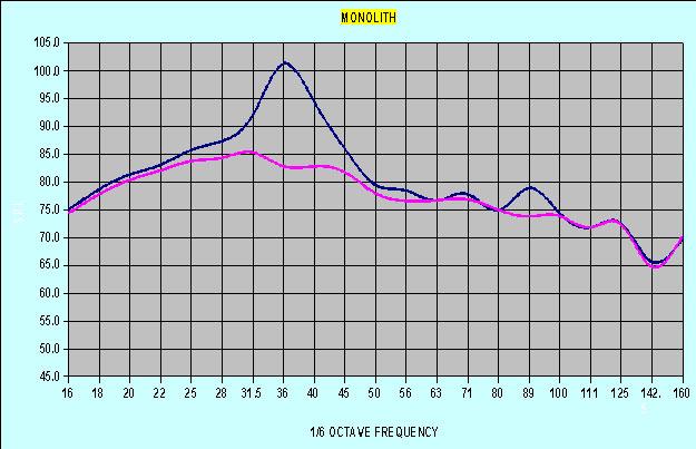 Fincave's graph-monolith.jpg