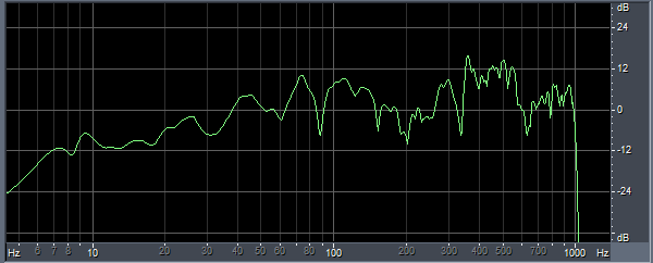 Rew eq filters for ringing-monopole-spectrum.png