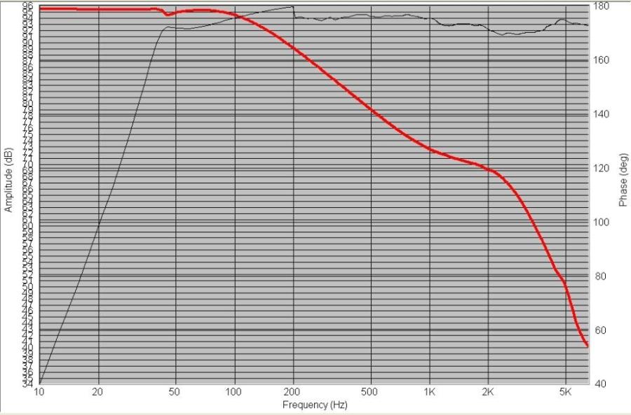 MTM build sort of...-mtm1-graph.jpg