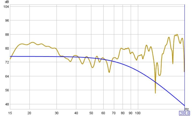 Please: help optimizing my graph-music.jpg