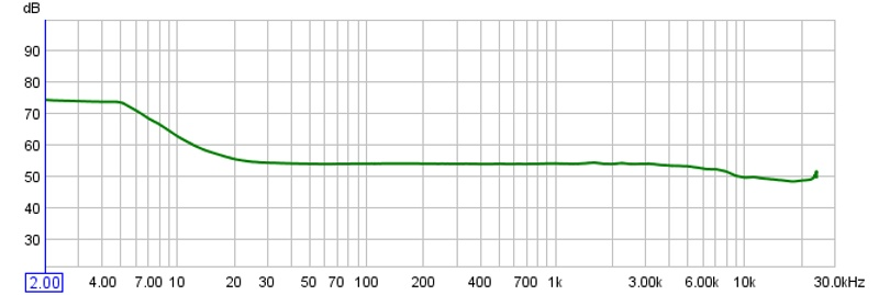 Behringer MX882 measurements and results-mx882.jpg