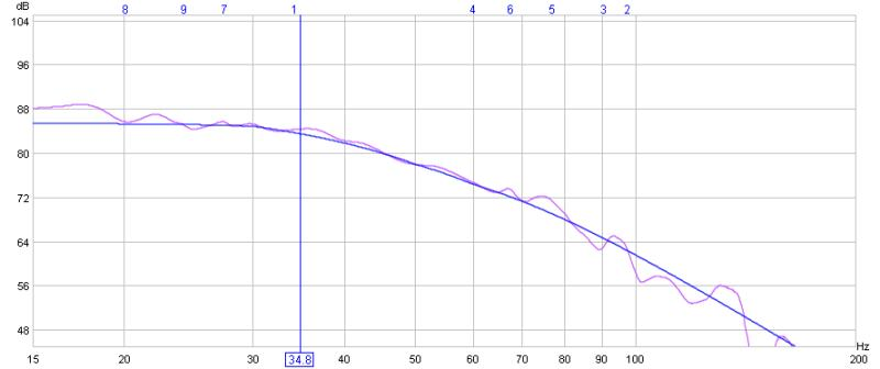 First Graphs...-my-filters-graph.jpg