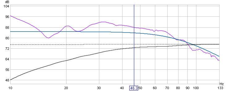 Sub testing results confusion...-near-field.jpg